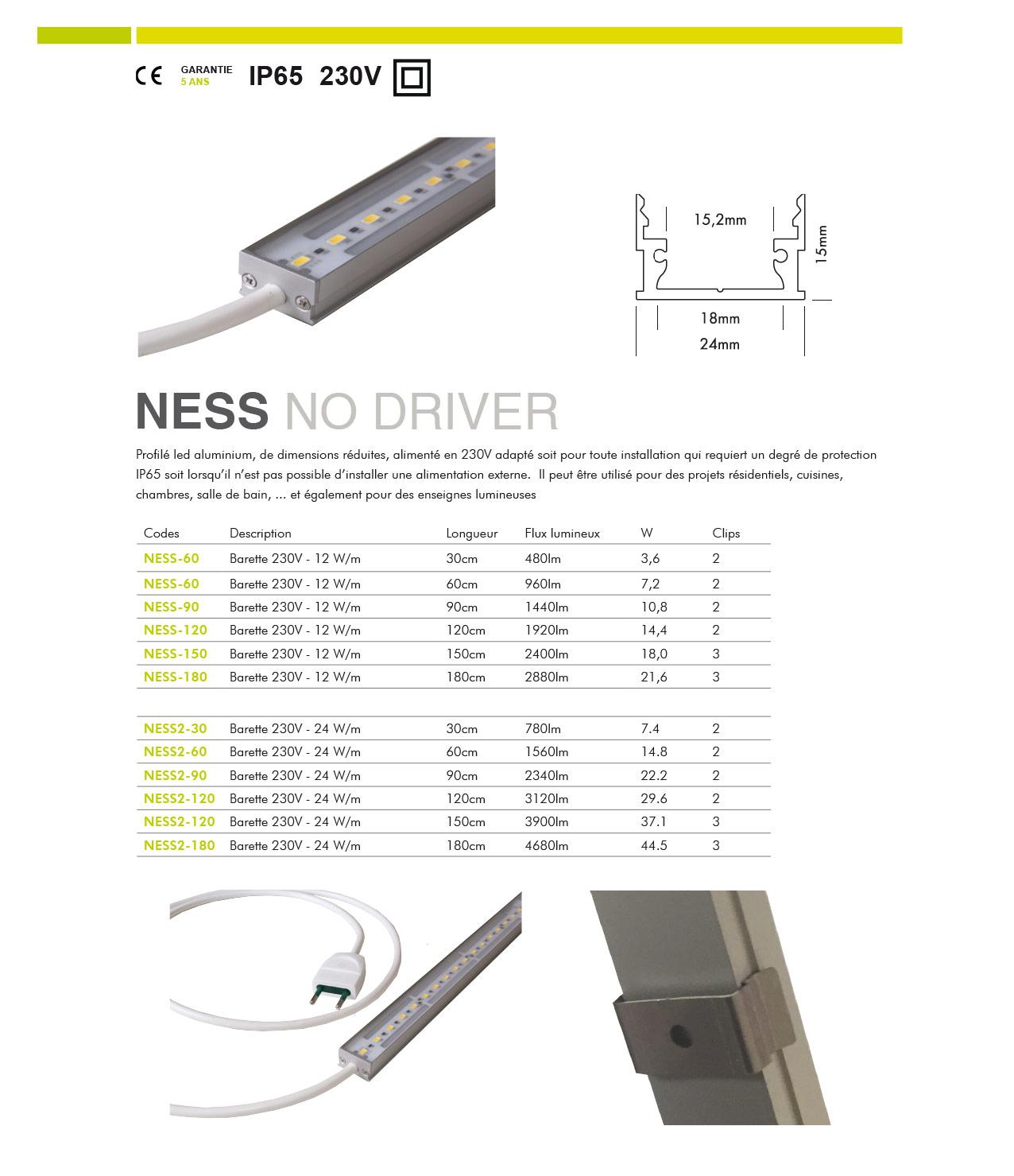 ness-drivers