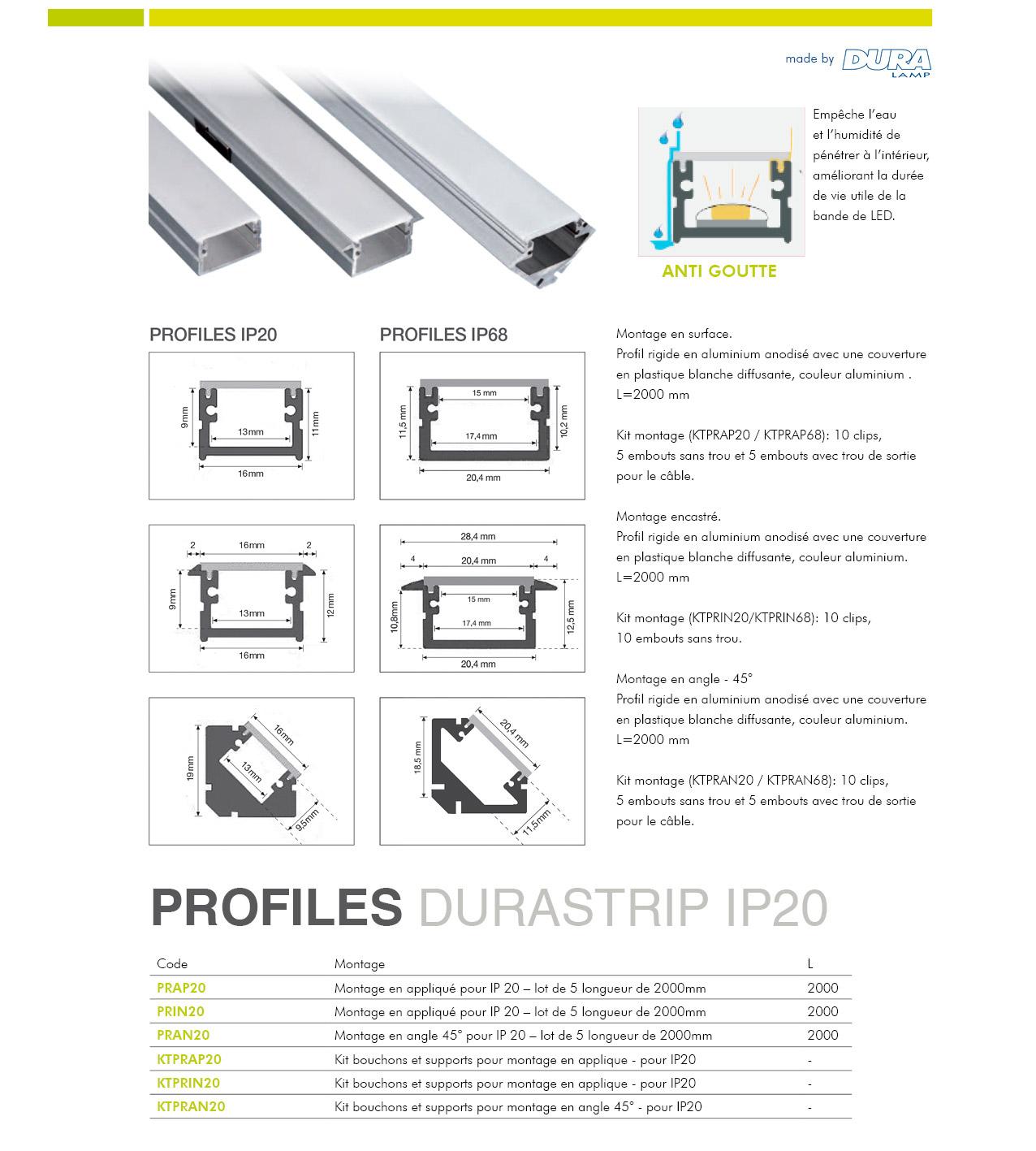 alu-profiles