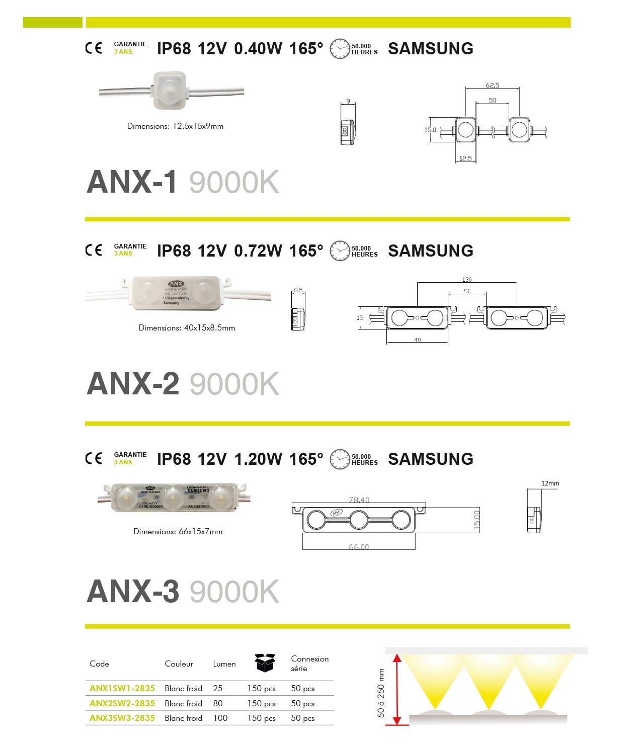 anx01